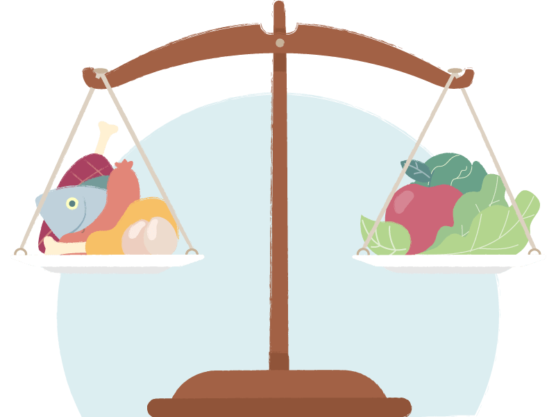 Voedingcoach